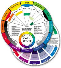 Artist S Color Wheel Mixing Guide