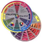 CMY Primary Color Wheel: Cyan-Magenta-Yellow
